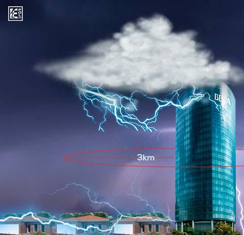 dps electrico para edificios